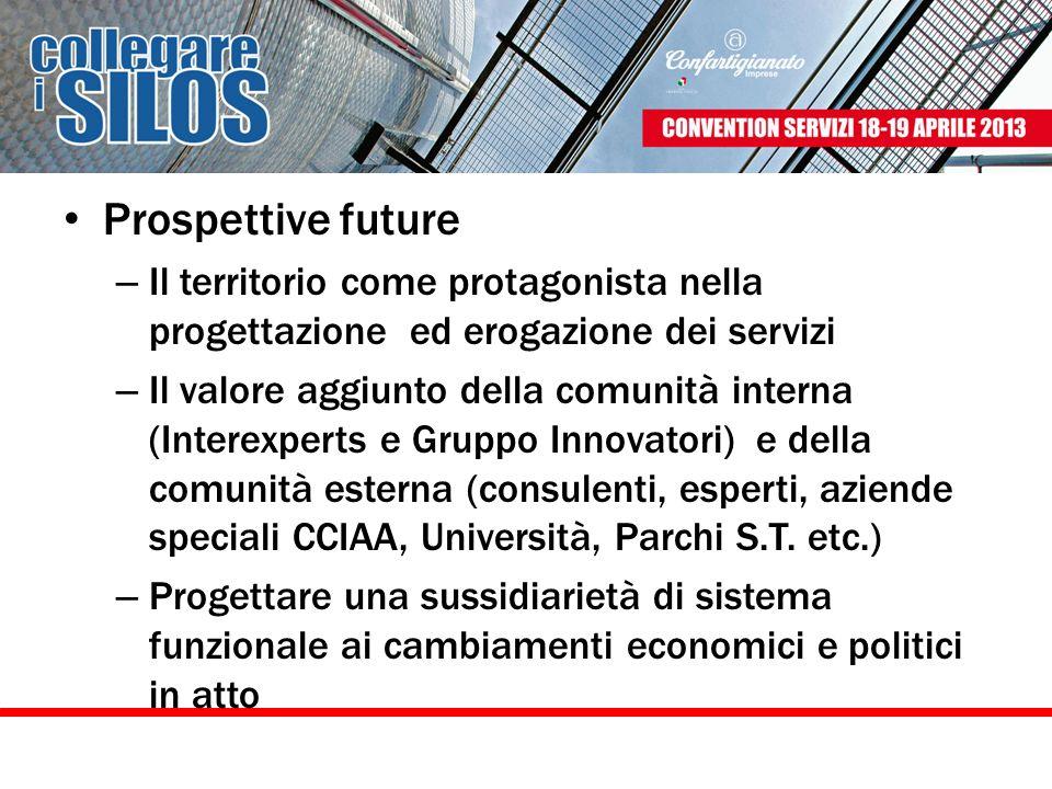 Prospettive future Il territorio come protagonista nella progettazione ed erogazione dei servizi.