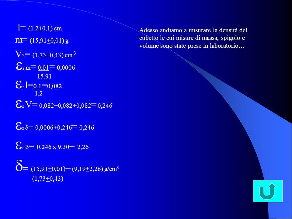 l= (1,2+0,1) cm Adesso andiamo a misurare la densità del cubetto le cui misure di massa, spigolo e volume sono state prese in laboratorio…