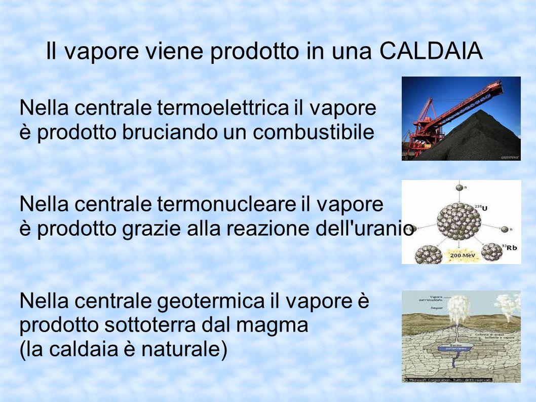 Il vapore viene prodotto in una CALDAIA