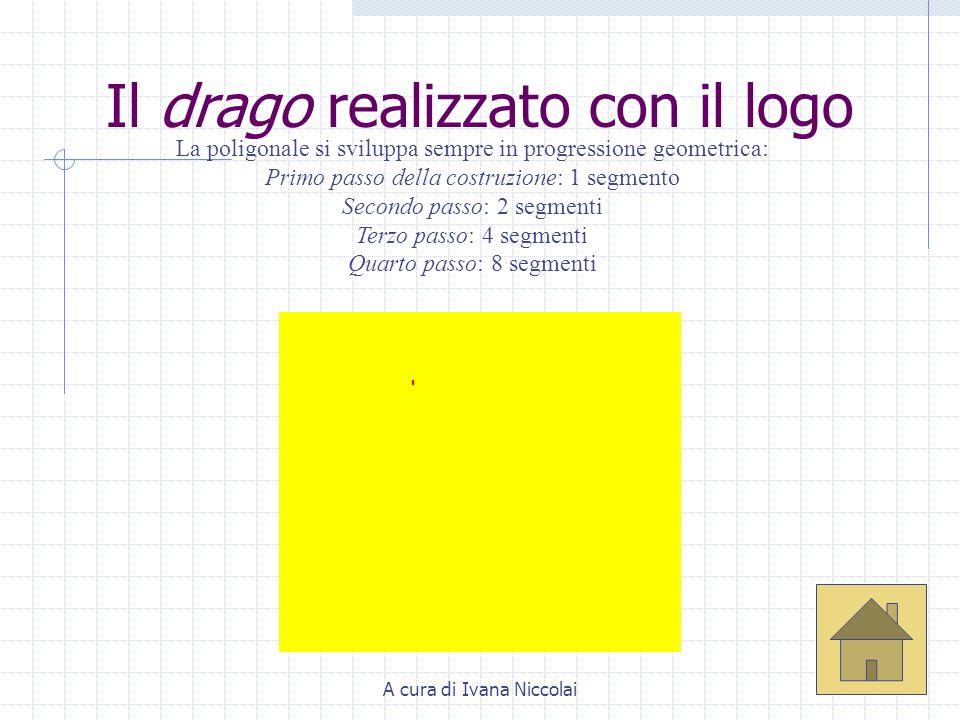 Il drago realizzato con il logo
