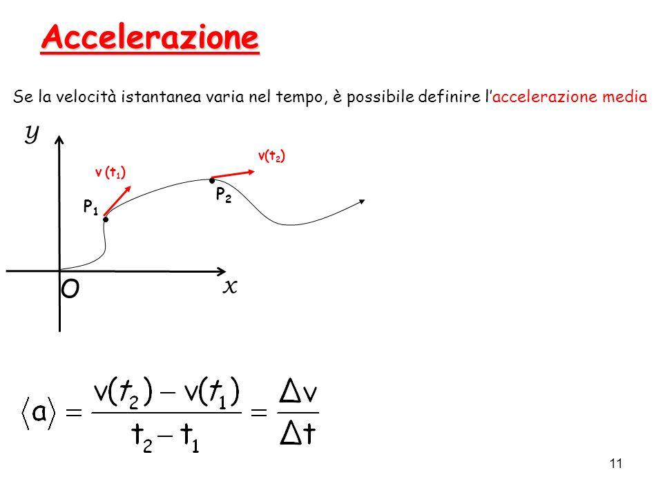 Accelerazione Se la velocità istantanea varia nel tempo, è possibile definire l'accelerazione media.