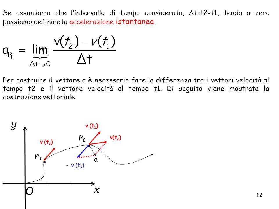 Se assumiamo che l'intervallo di tempo considerato, Dt=t2-t1, tenda a zero possiamo definire la accelerazione istantanea.