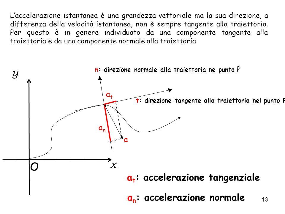 2 meccanica fisica medica giulio caracciolo ppt for Punto p esterno alla circonferenza