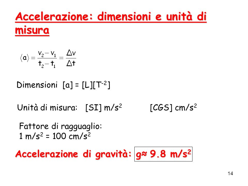 Accelerazione: dimensioni e unità di misura