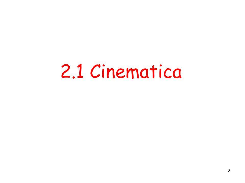 2.1 Cinematica