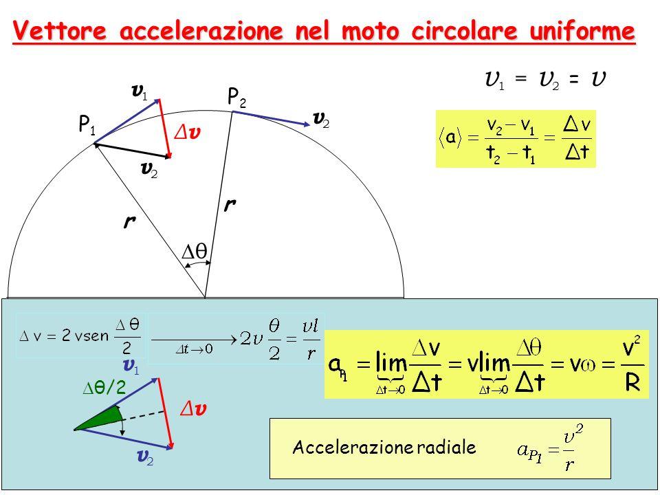 Vettore accelerazione nel moto circolare uniforme