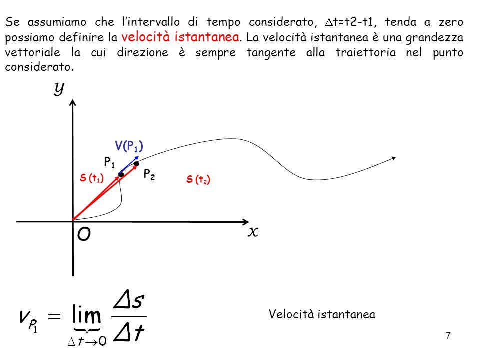Se assumiamo che l'intervallo di tempo considerato, Dt=t2-t1, tenda a zero possiamo definire la velocità istantanea. La velocità istantanea è una grandezza vettoriale la cui direzione è sempre tangente alla traiettoria nel punto considerato.