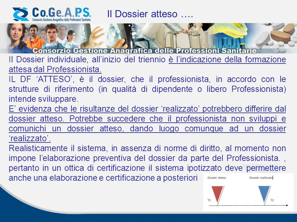 Il Dossier atteso …. Il Dossier individuale, all'inizio del triennio è l'indicazione della formazione attesa dal Professionista.