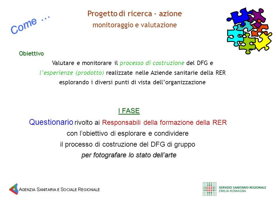 Come … Progetto di ricerca - azione