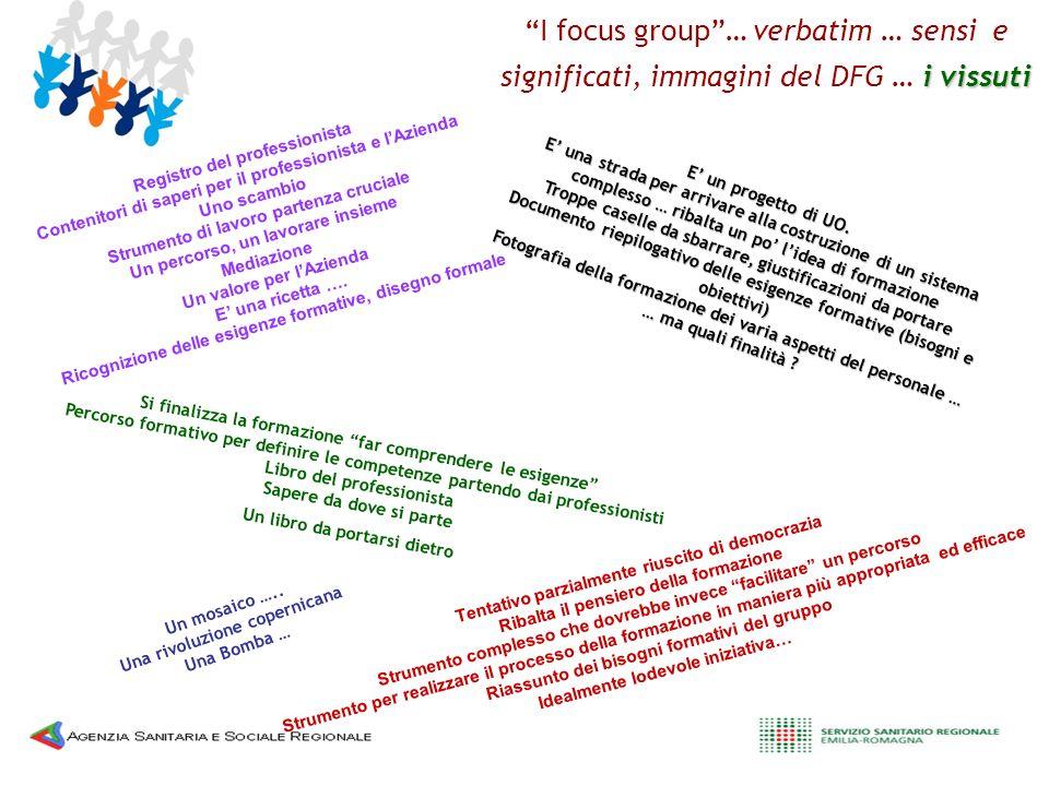 I focus group … verbatim … sensi e significati, immagini del DFG … i vissuti