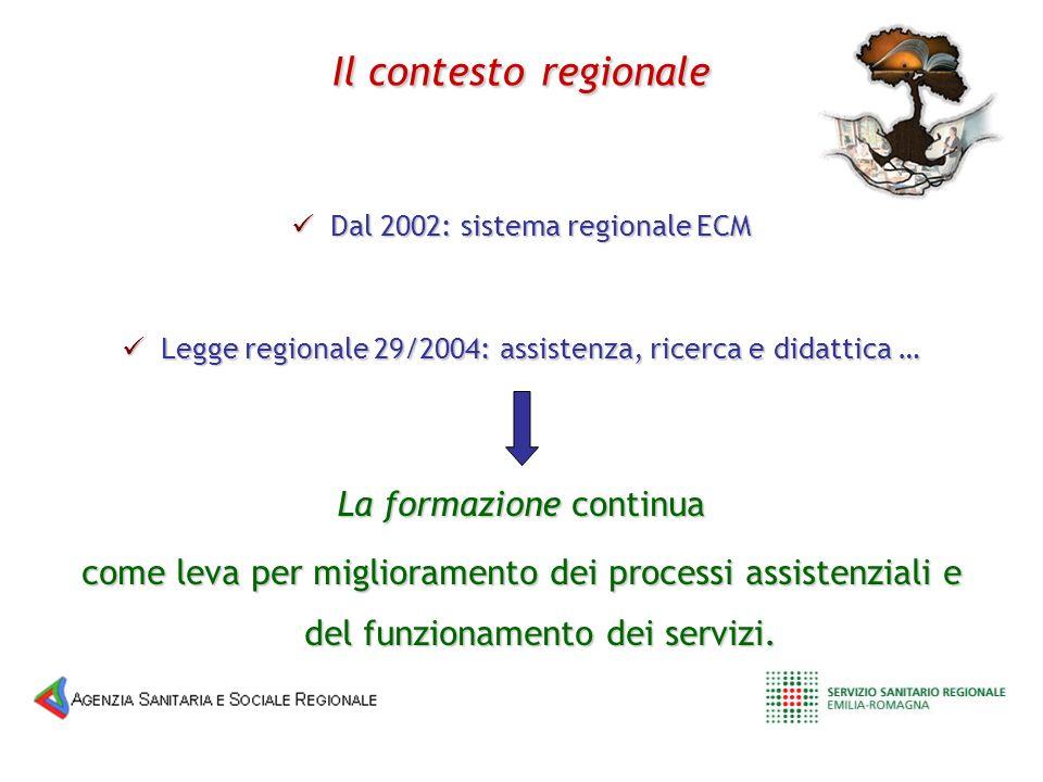 Il contesto regionale La formazione continua