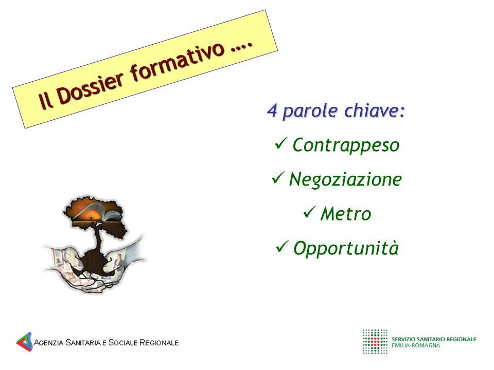 Il Dossier formativo …. 4 parole chiave: Contrappeso Negoziazione