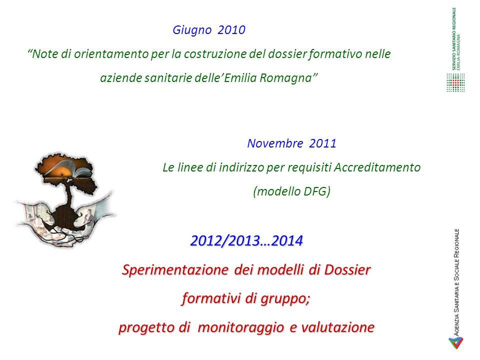 Sperimentazione dei modelli di Dossier formativi di gruppo;