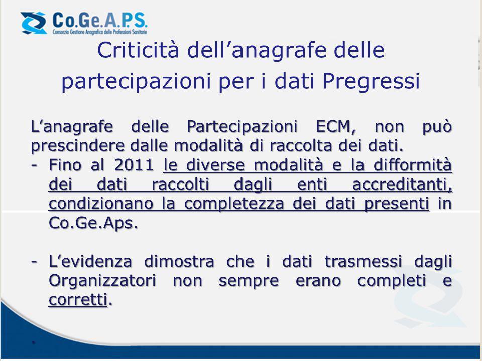 Criticità dell'anagrafe delle partecipazioni per i dati Pregressi