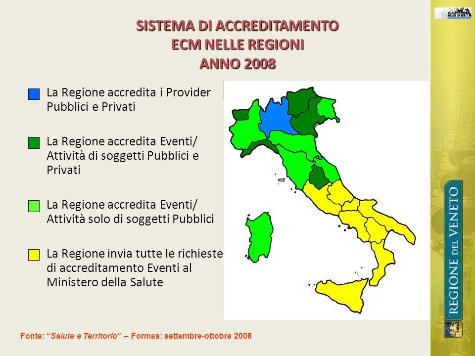 SISTEMA DI ACCREDITAMENTO ECM NELLE REGIONI ANNO 2008