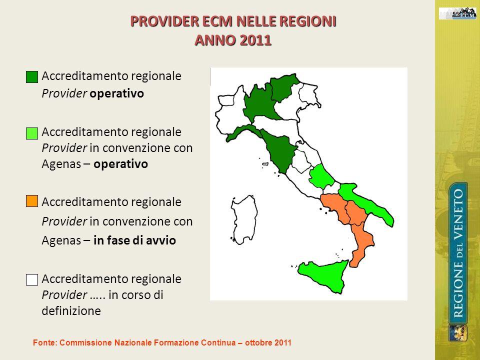 PROVIDER ECM NELLE REGIONI ANNO 2011