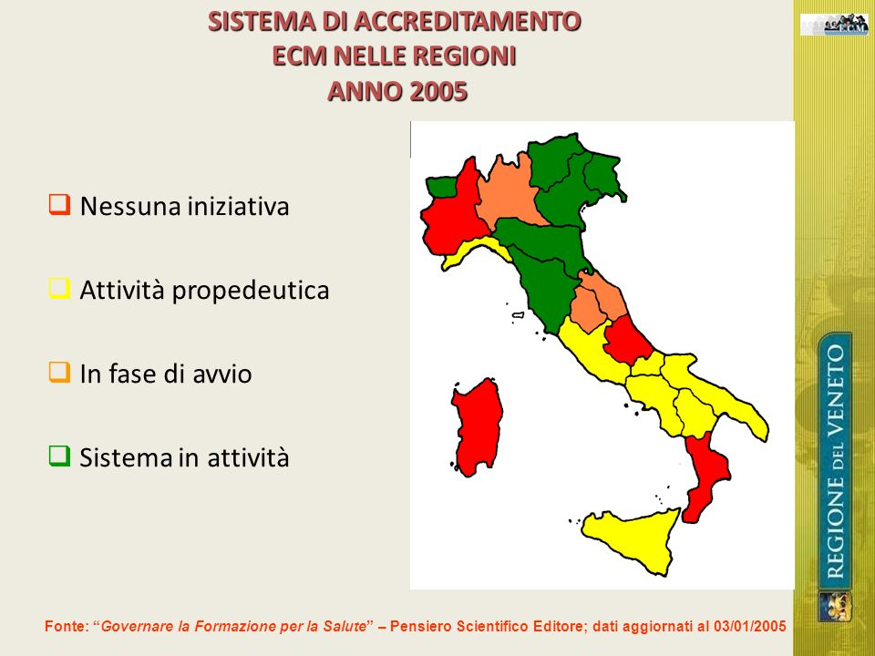 SISTEMA DI ACCREDITAMENTO ECM NELLE REGIONI ANNO 2005