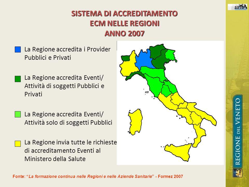 SISTEMA DI ACCREDITAMENTO ECM NELLE REGIONI ANNO 2007