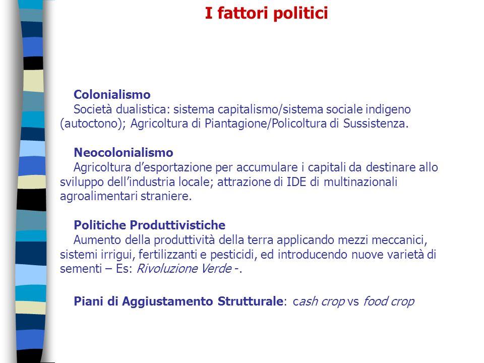 I fattori politici Colonialismo