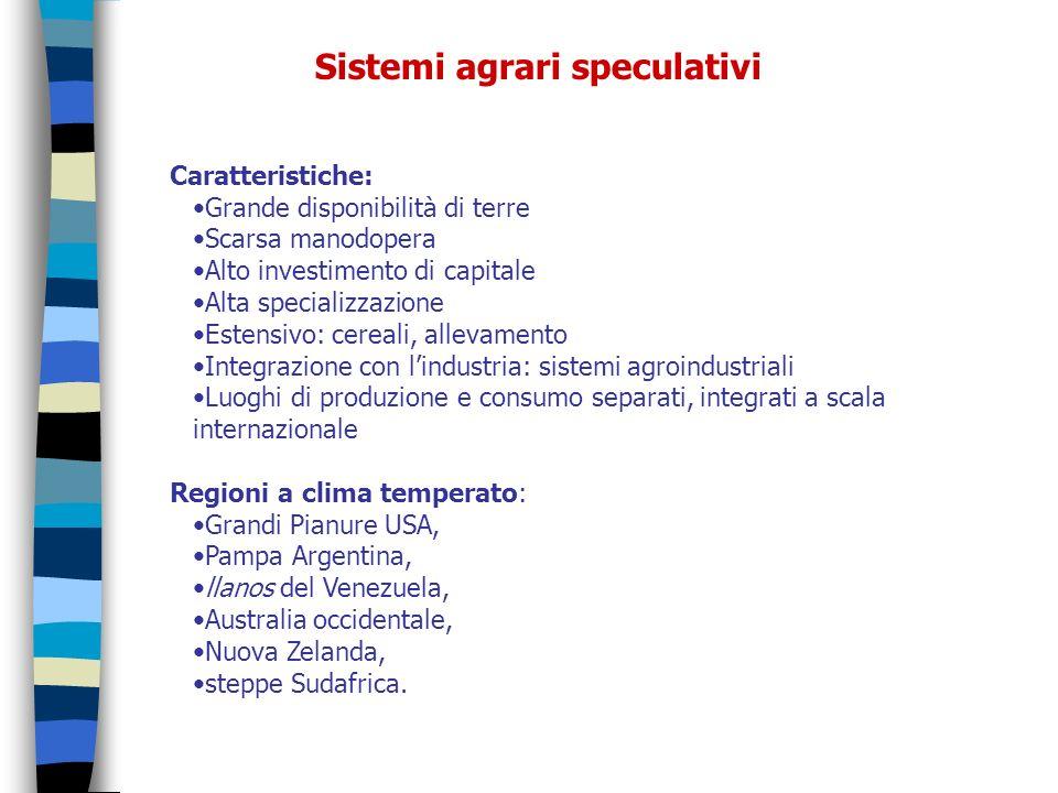 Sistemi agrari speculativi