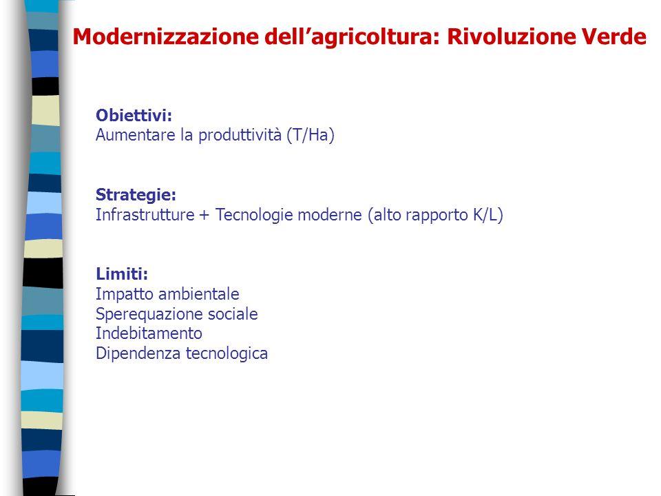 Modernizzazione dell'agricoltura: Rivoluzione Verde