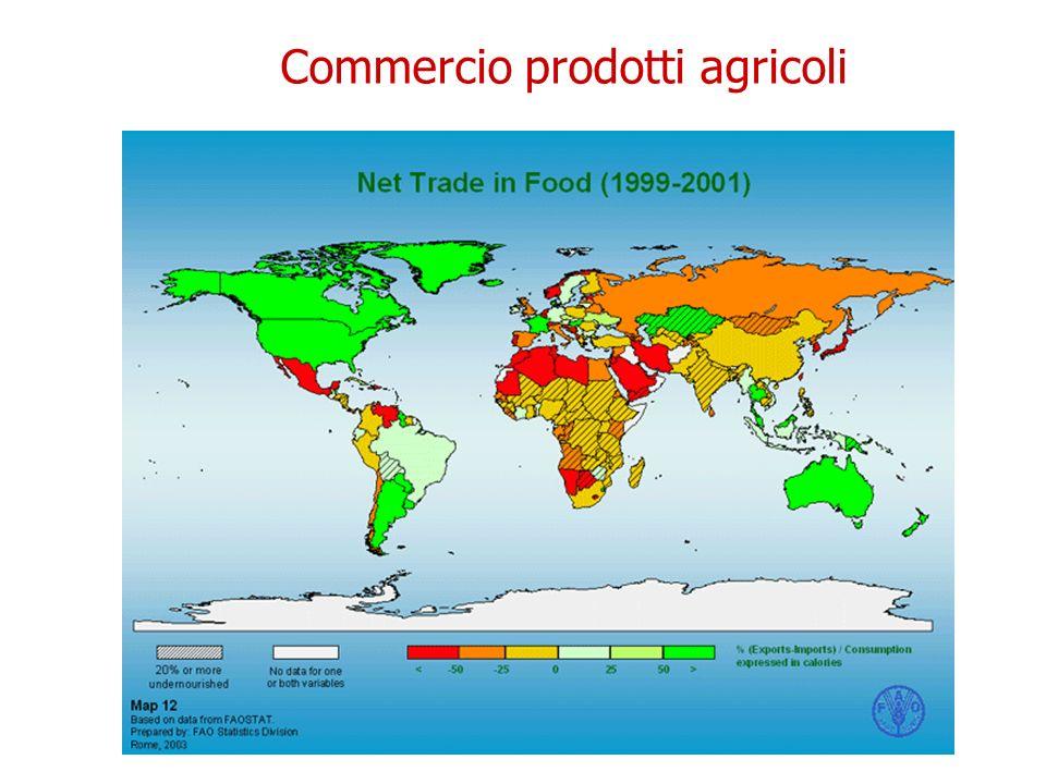 Commercio prodotti agricoli