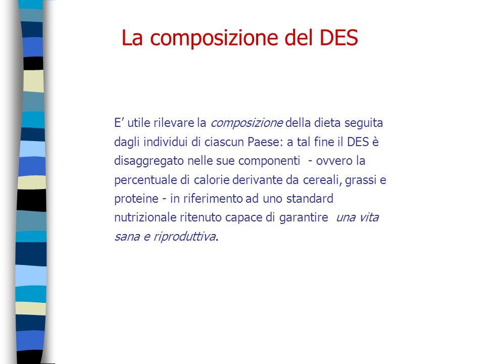 La composizione del DES