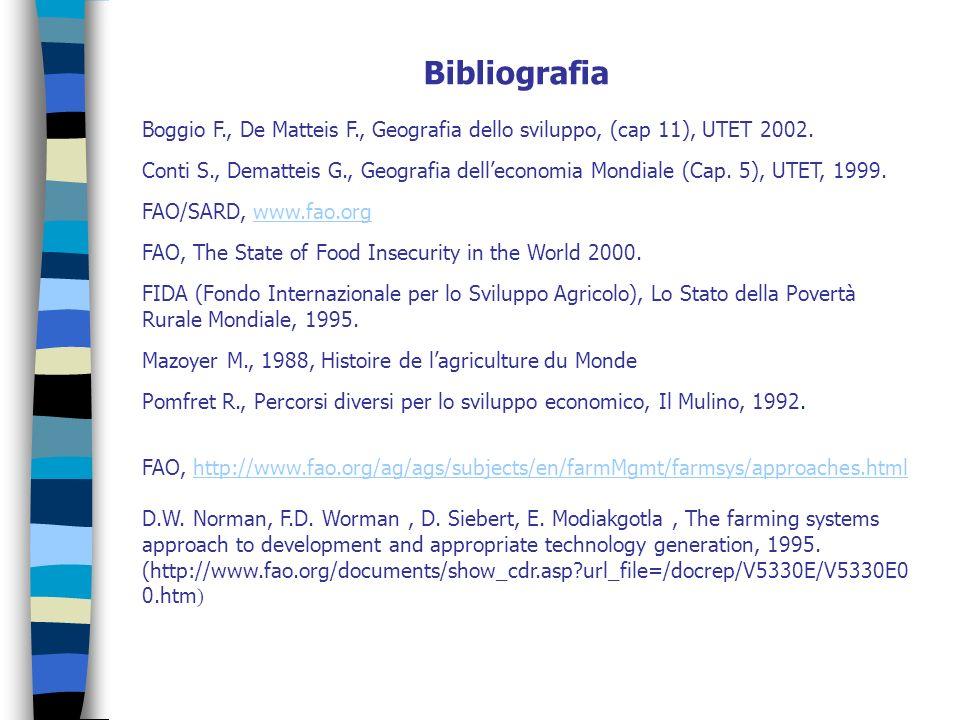 Bibliografia Boggio F., De Matteis F., Geografia dello sviluppo, (cap 11), UTET 2002.