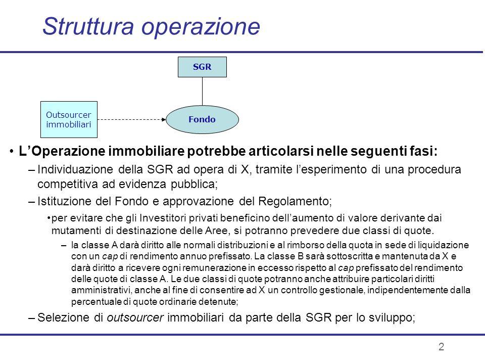 Struttura operazione SGR. Outsourcer. immobiliari. Fondo. L'Operazione immobiliare potrebbe articolarsi nelle seguenti fasi: