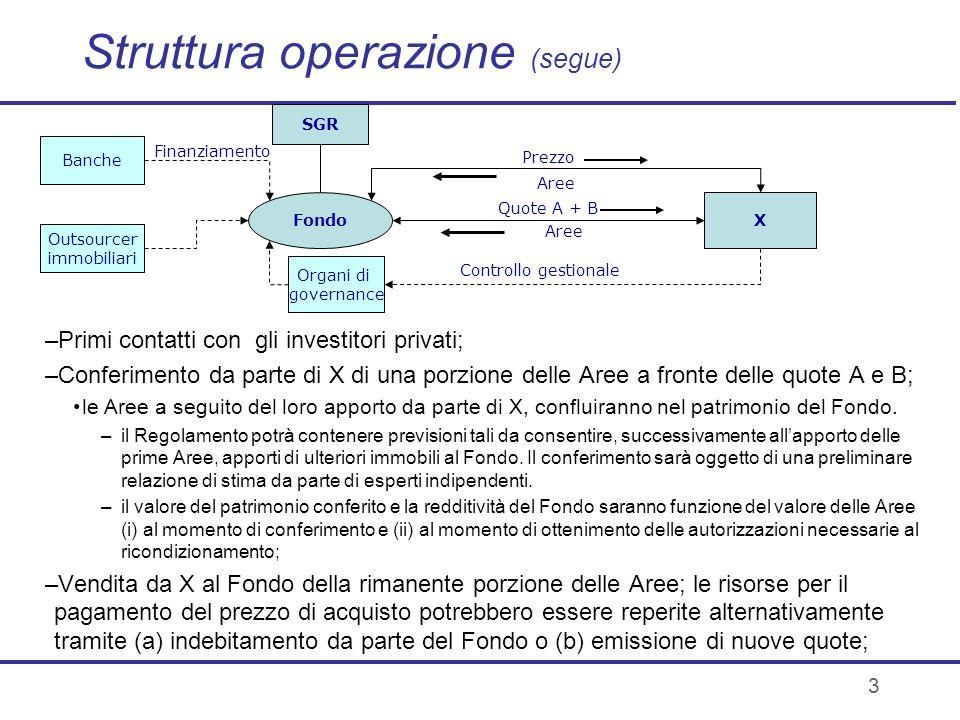 Struttura operazione (segue)