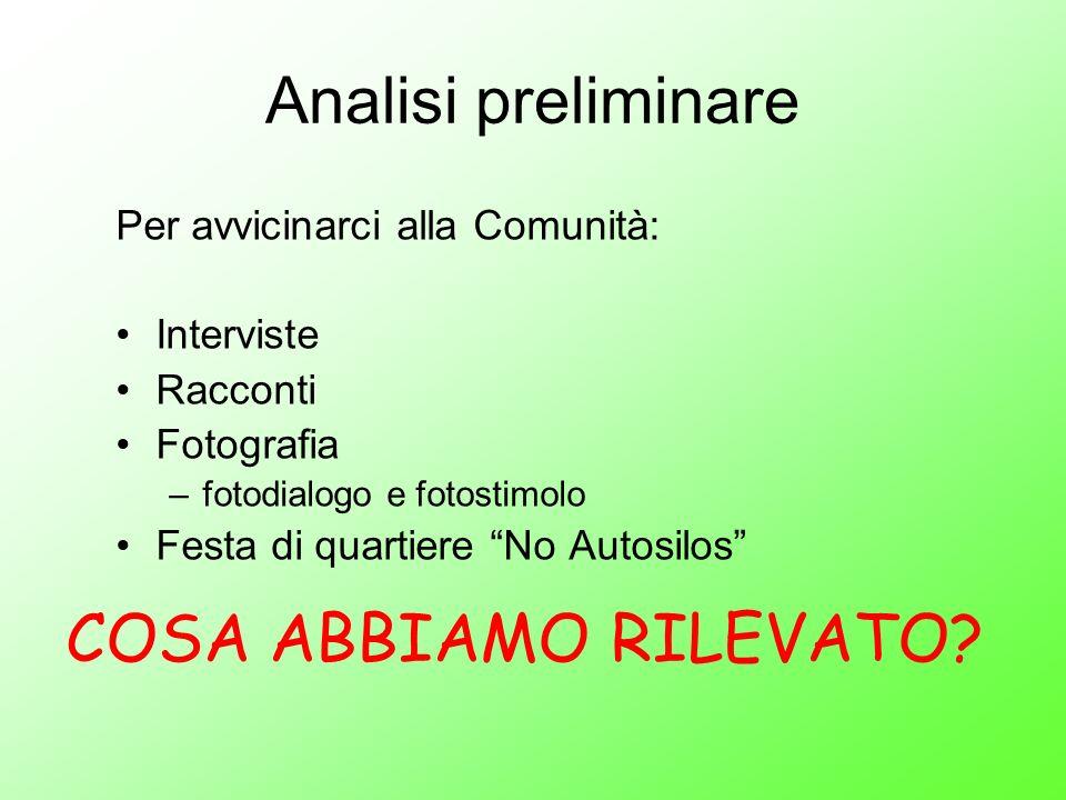 Analisi preliminare COSA ABBIAMO RILEVATO