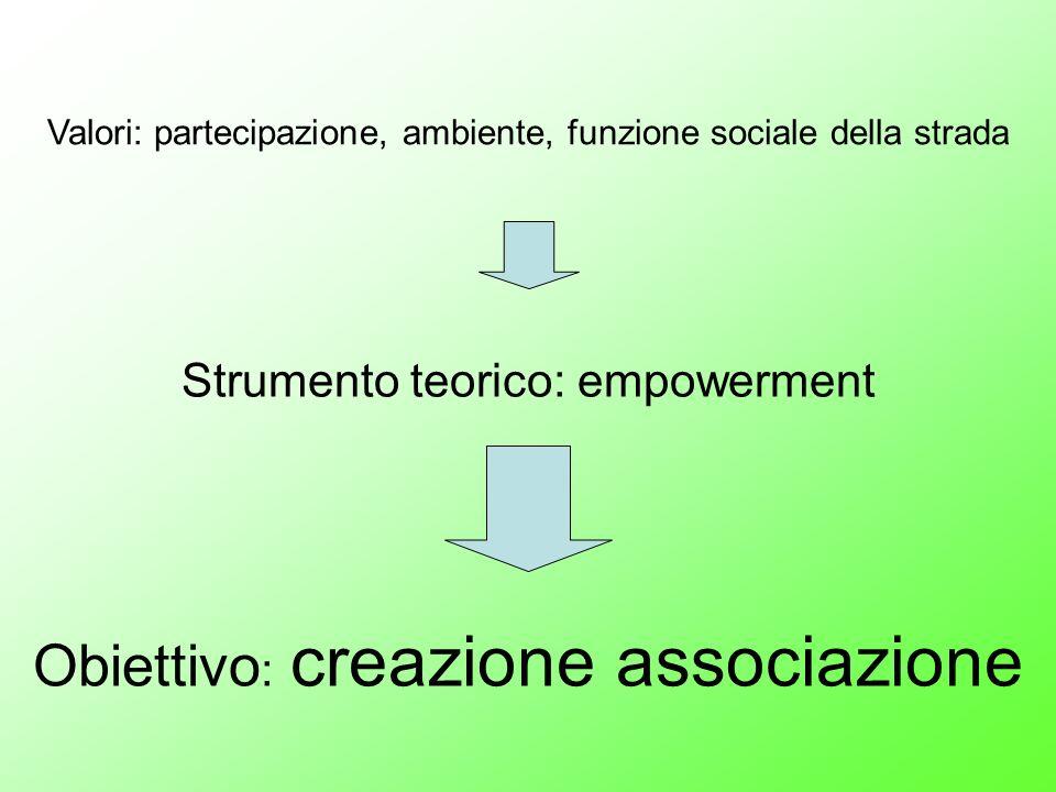 Obiettivo: creazione associazione