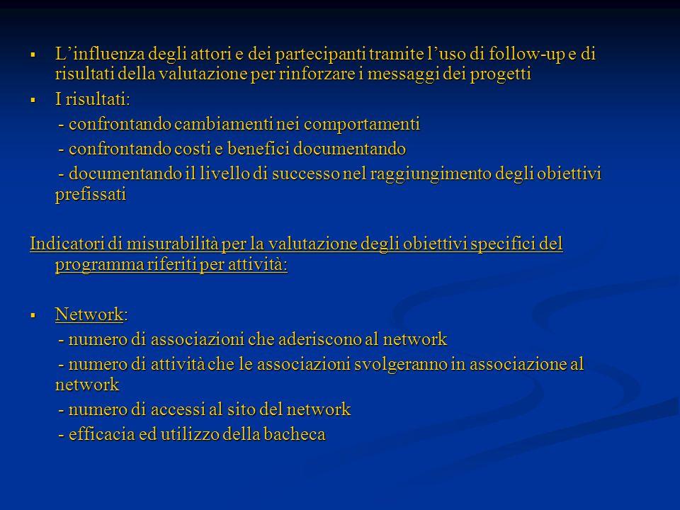 L'influenza degli attori e dei partecipanti tramite l'uso di follow-up e di risultati della valutazione per rinforzare i messaggi dei progetti