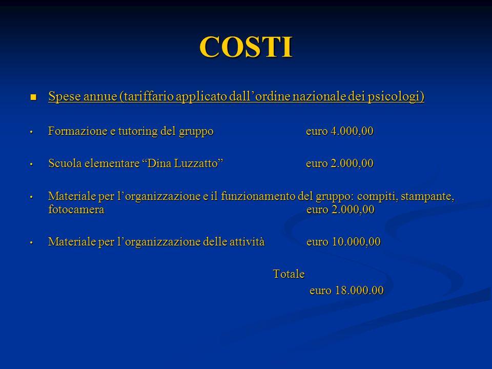 COSTISpese annue (tariffario applicato dall'ordine nazionale dei psicologi)