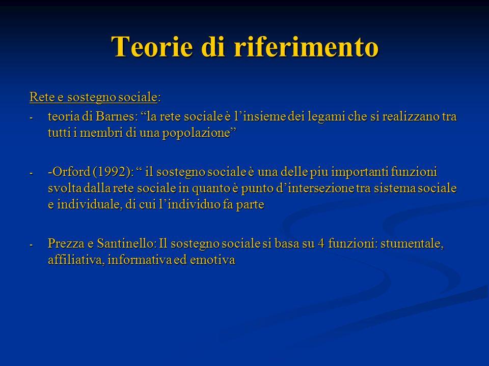 Teorie di riferimento Rete e sostegno sociale: