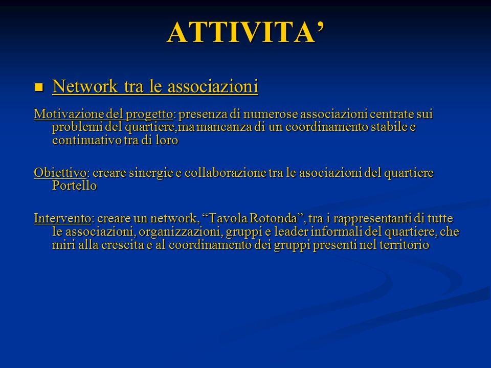ATTIVITA' Network tra le associazioni