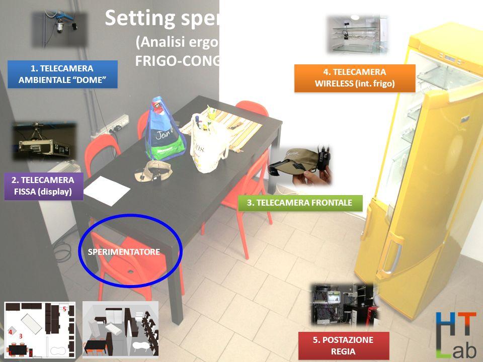 Setting sperimentale (Analisi ergonomica di FRIGO-CONGELATORI)
