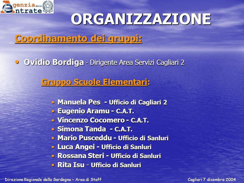 ORGANIZZAZIONE Coordinamento dei gruppi: