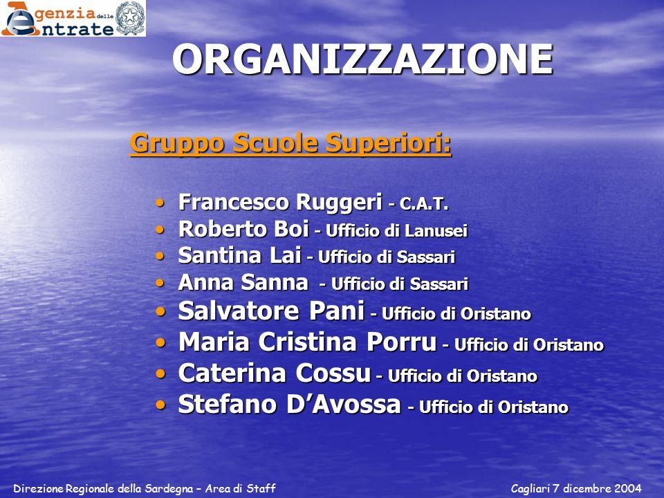 ORGANIZZAZIONE Gruppo Scuole Superiori:
