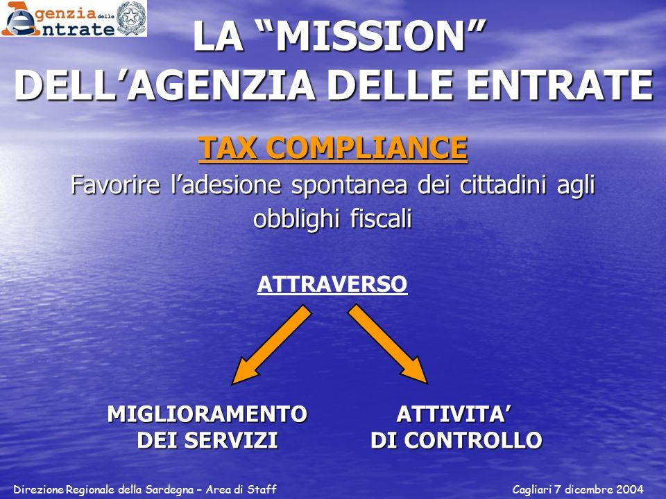 LA MISSION DELL'AGENZIA DELLE ENTRATE