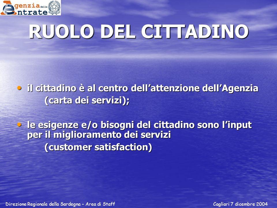 RUOLO DEL CITTADINO il cittadino è al centro dell'attenzione dell'Agenzia. (carta dei servizi);