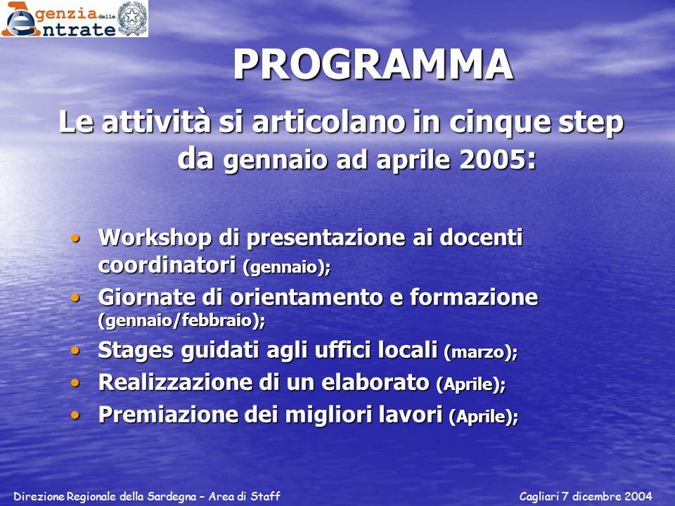 Le attività si articolano in cinque step da gennaio ad aprile 2005: