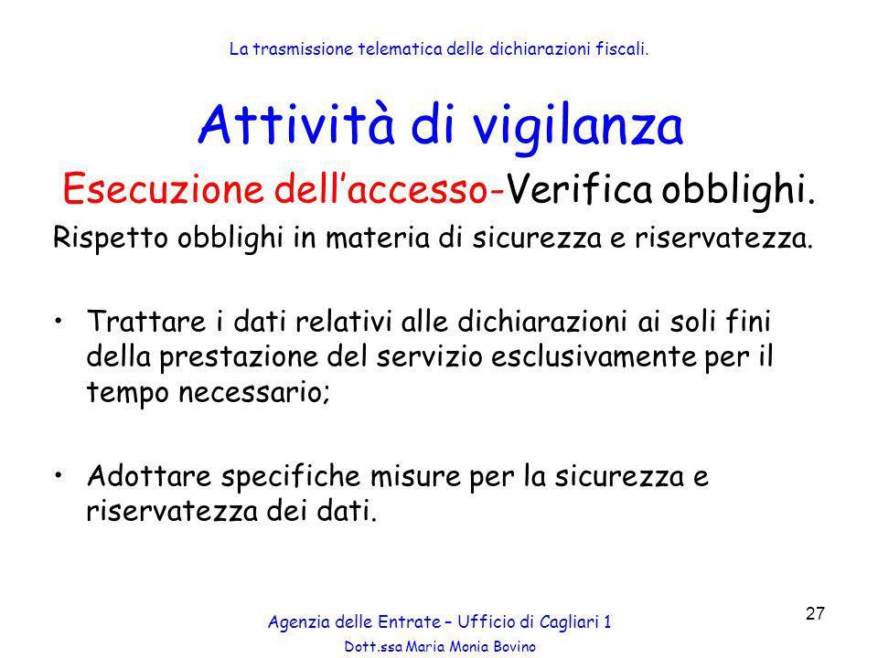 Attività di vigilanza Esecuzione dell'accesso-Verifica obblighi.