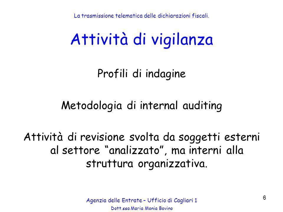 Attività di vigilanza Profili di indagine