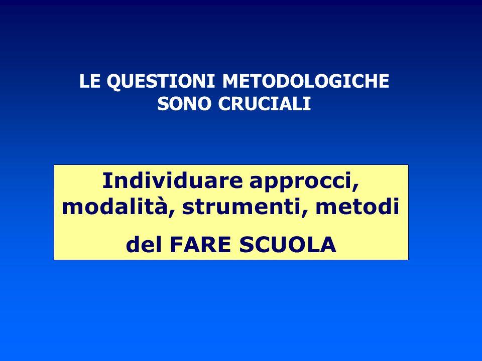 Individuare approcci, modalità, strumenti, metodi del FARE SCUOLA