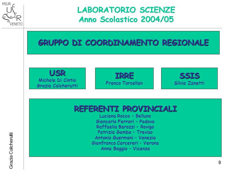 LABORATORIO SCIENZE Anno Scolastico 2004/05