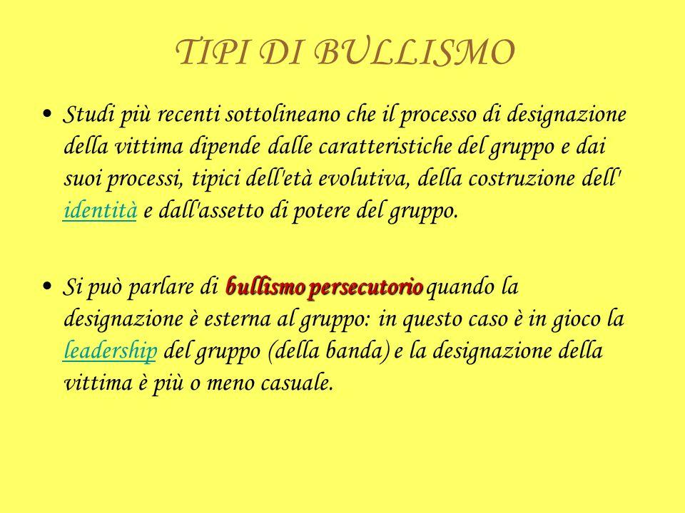 TIPI DI BULLISMO