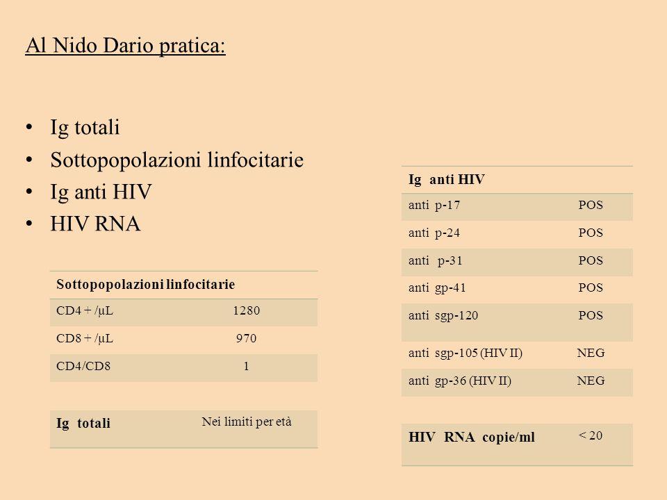 Sottopopolazioni linfocitarie Ig anti HIV HIV RNA
