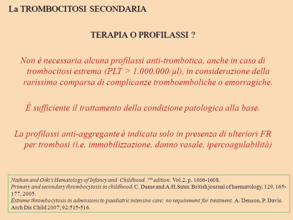 È sufficiente il trattamento della condizione patologica alla base.