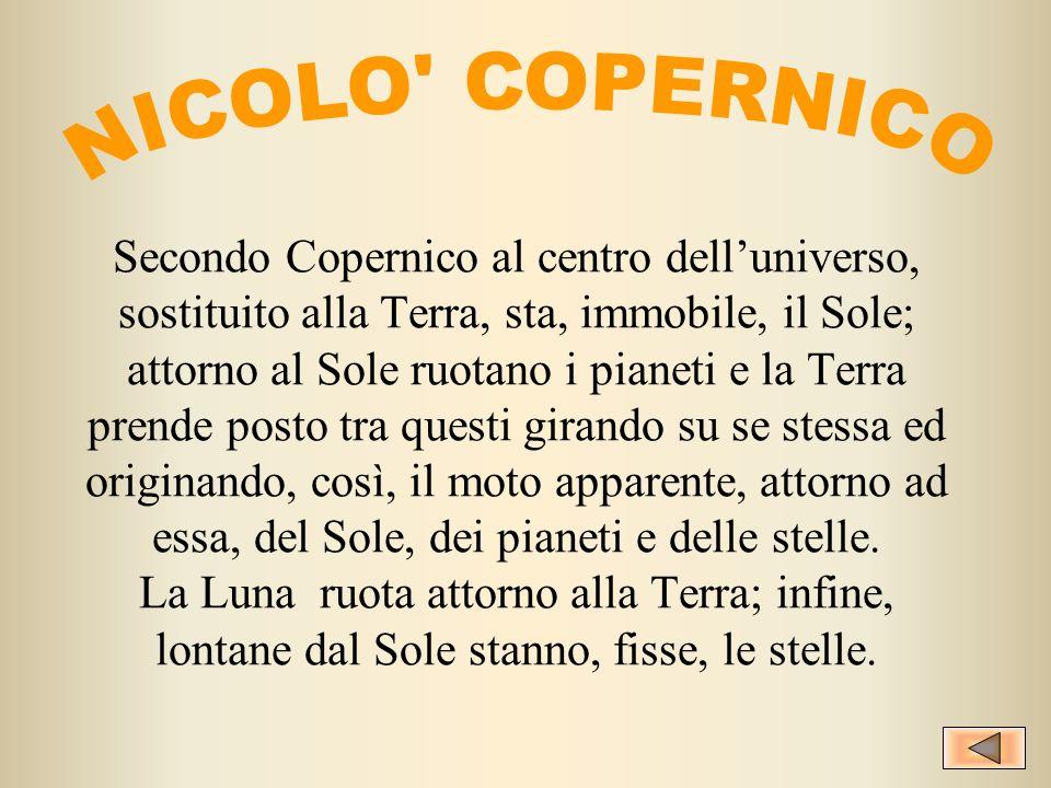 NICOLO COPERNICO